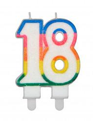 Candela Compleanno numeri